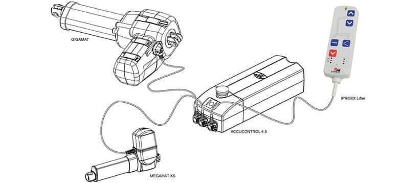2M-Lifter-GIGAMAT-XS-1.jpg