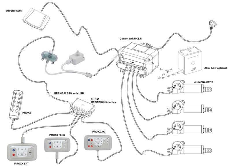 4M-brake-alarm-SAT